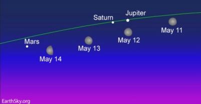 Dawn Sky on 12 May